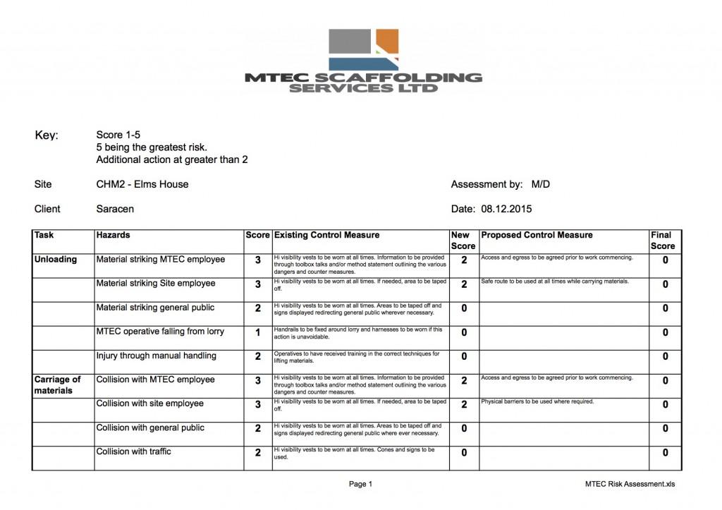 V2 Elms House scaffolding risk assessment